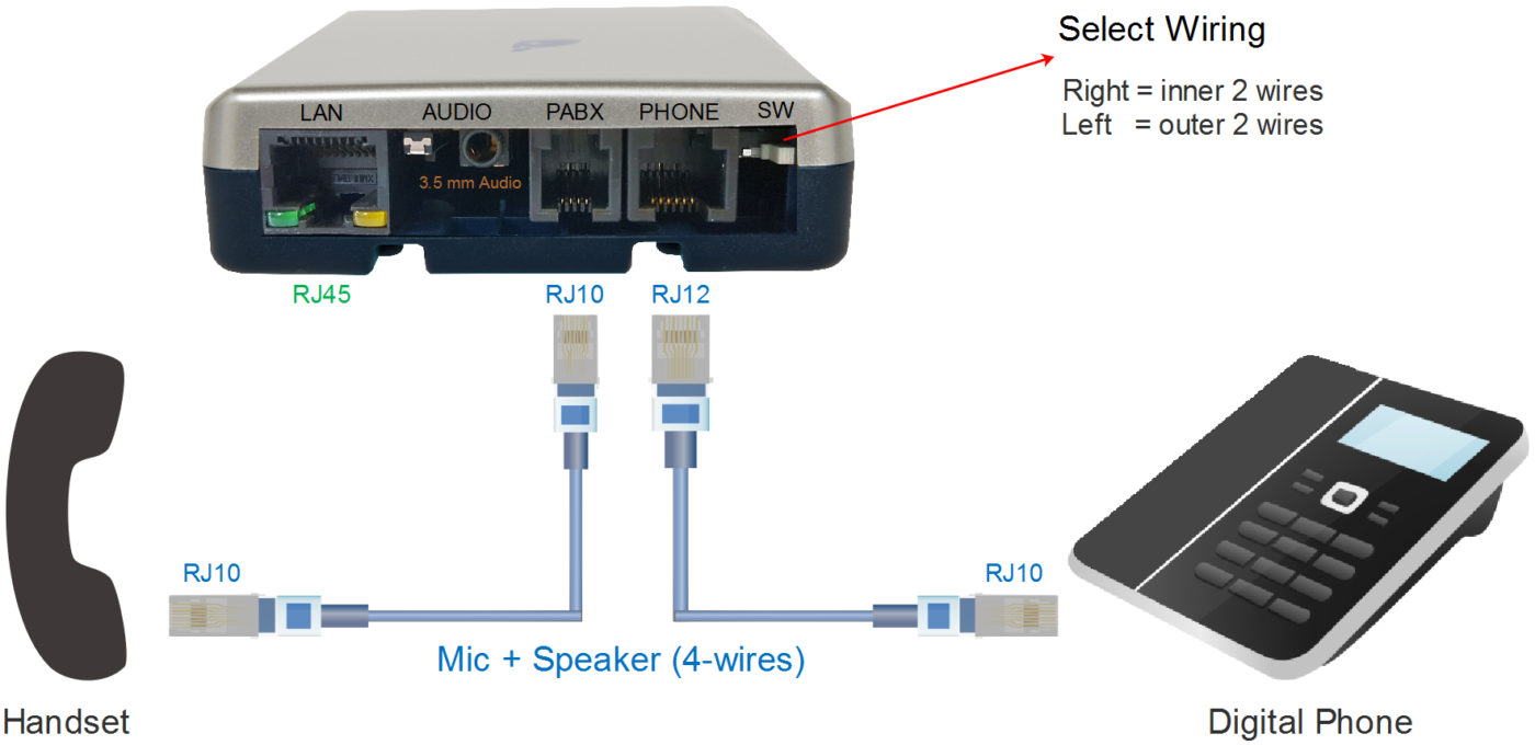 V-Tap Analoog - Handset verbinding