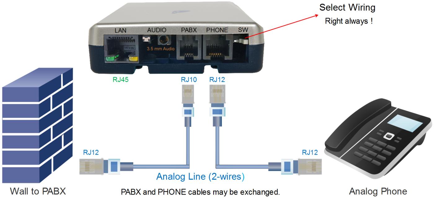 V-Tap Analoog - Lijn verbinding